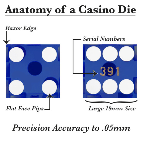 Precision Dice with Matching Serial Numbers (5 New Blue 19mm Grade A)