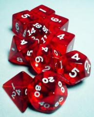 Transparent Polyhedral 10 Dices Set Red/White