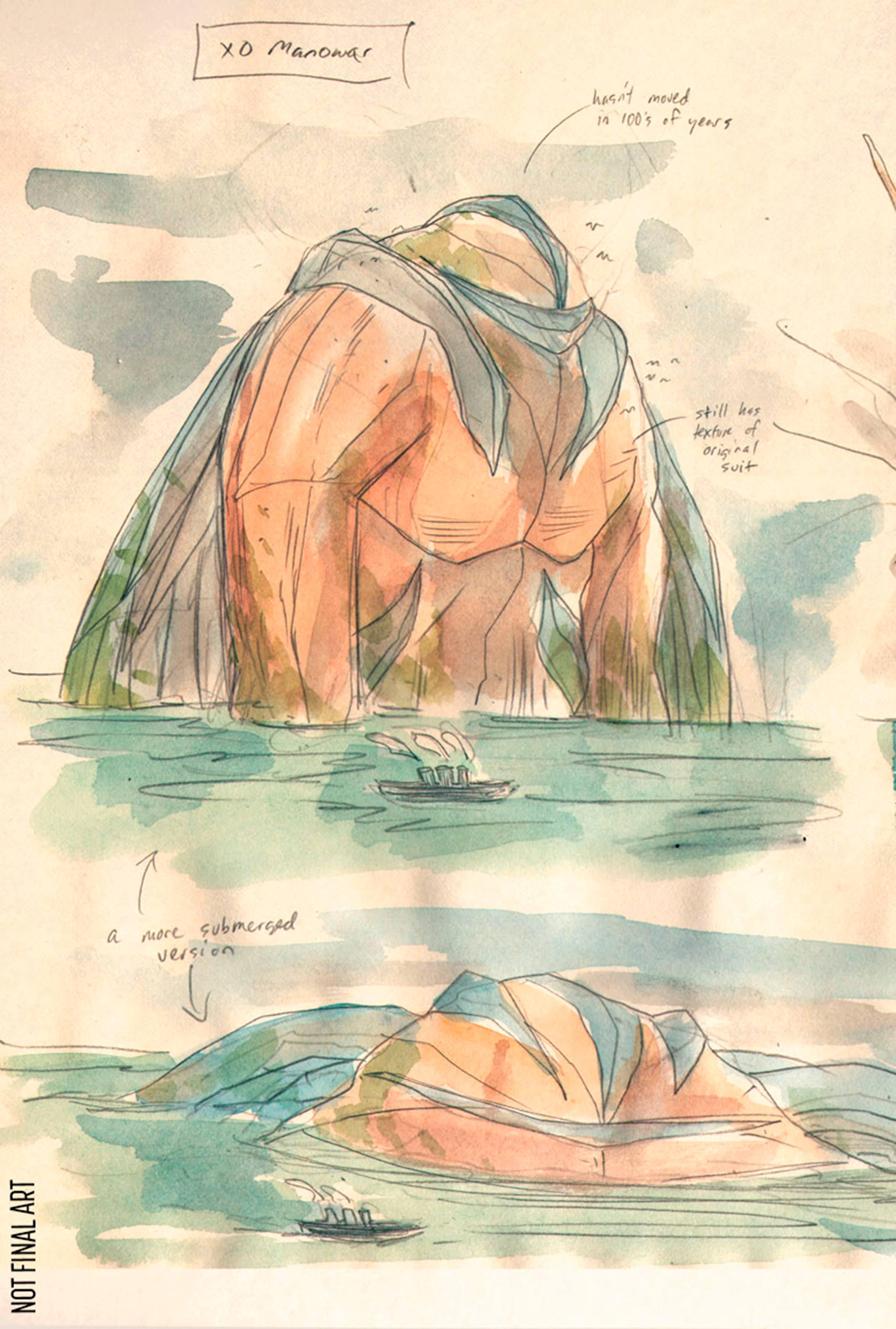 4001 A.D. X-O Manowar #1 Cover C 1:10 Variant Character Design Kindt