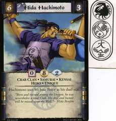 Hida Hachimoto