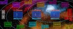 galactic strike force: playmat