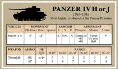 Battlegroup Datacards: BGK020 Late German