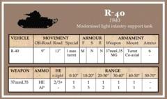 Battlegroup Datacards: BGK024 Allied (French, Polish, Hungarian, Romanian)