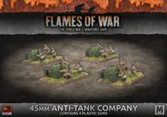 SBX47: 45mm Anti-Tank Company (Plastic)